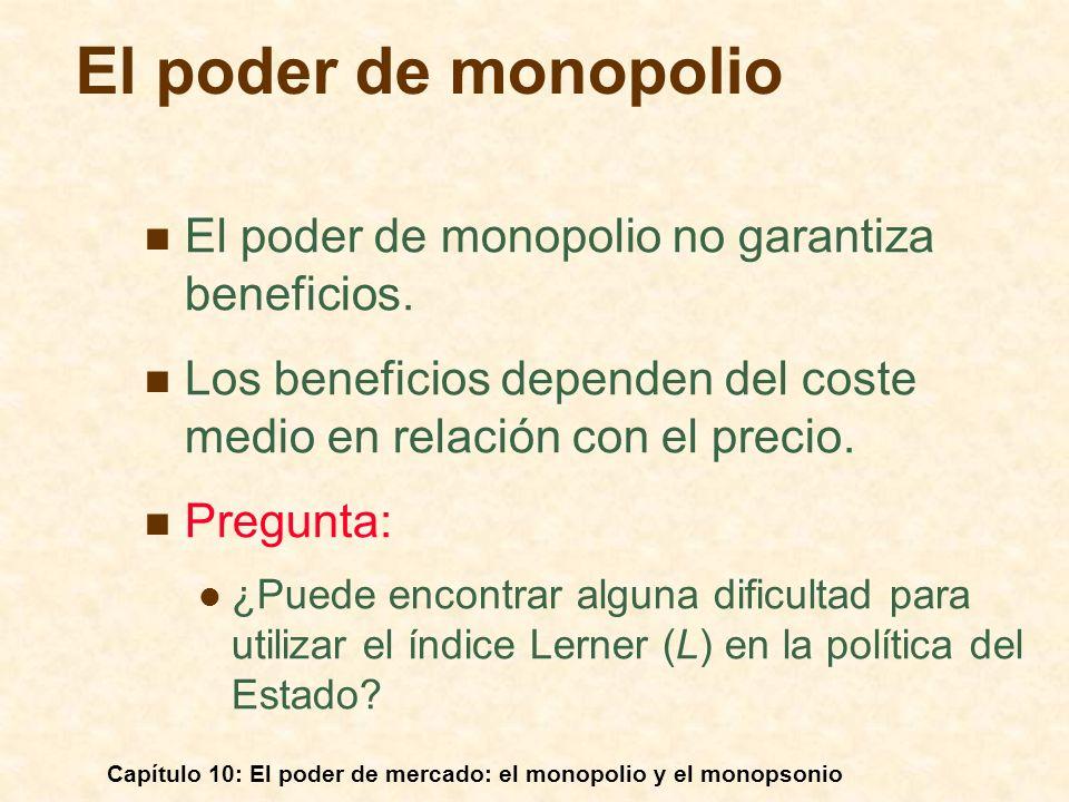 Capítulo 10: El poder de mercado: el monopolio y el monopsonio El poder de monopolio no garantiza beneficios. Los beneficios dependen del coste medio