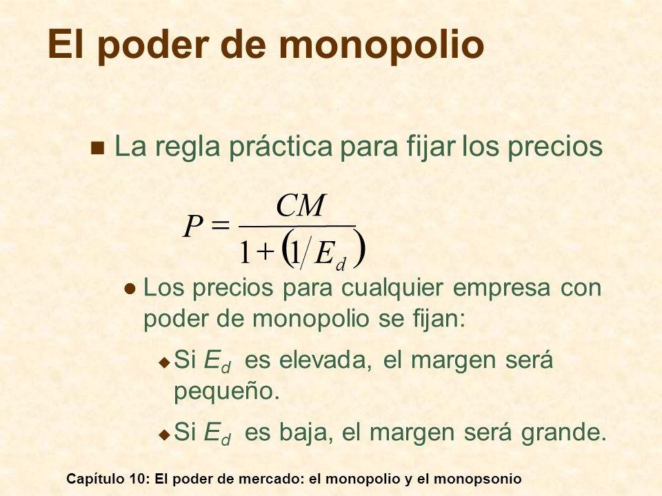 Capítulo 10: El poder de mercado: el monopolio y el monopsonio La regla práctica para fijar los precios Los precios para cualquier empresa con poder d