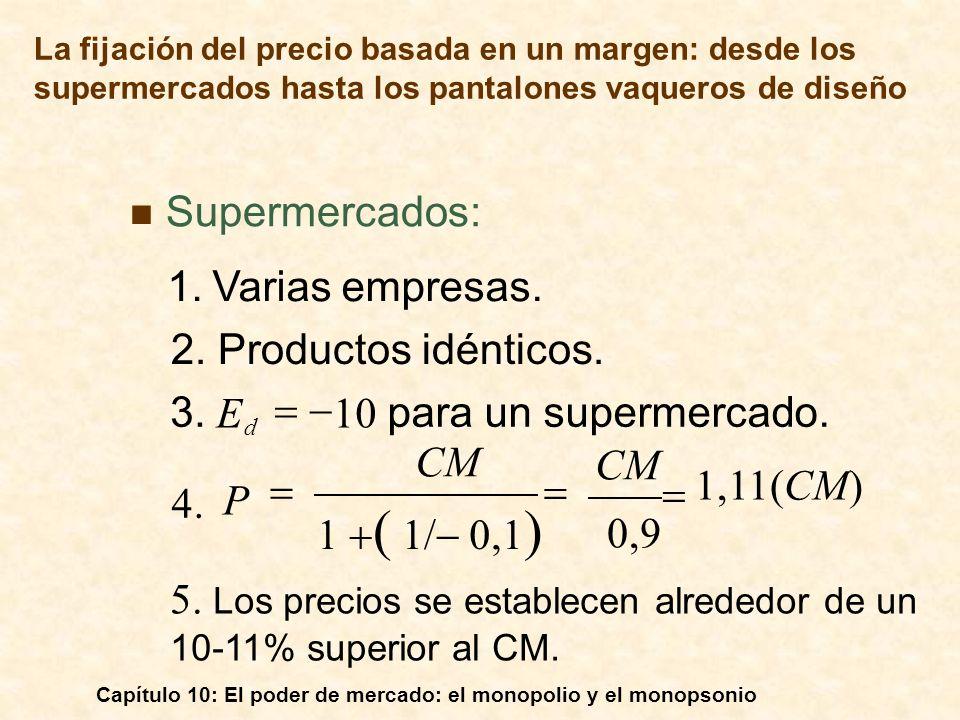 Capítulo 10: El poder de mercado: el monopolio y el monopsonio La fijación del precio basada en un margen: desde los supermercados hasta los pantalone