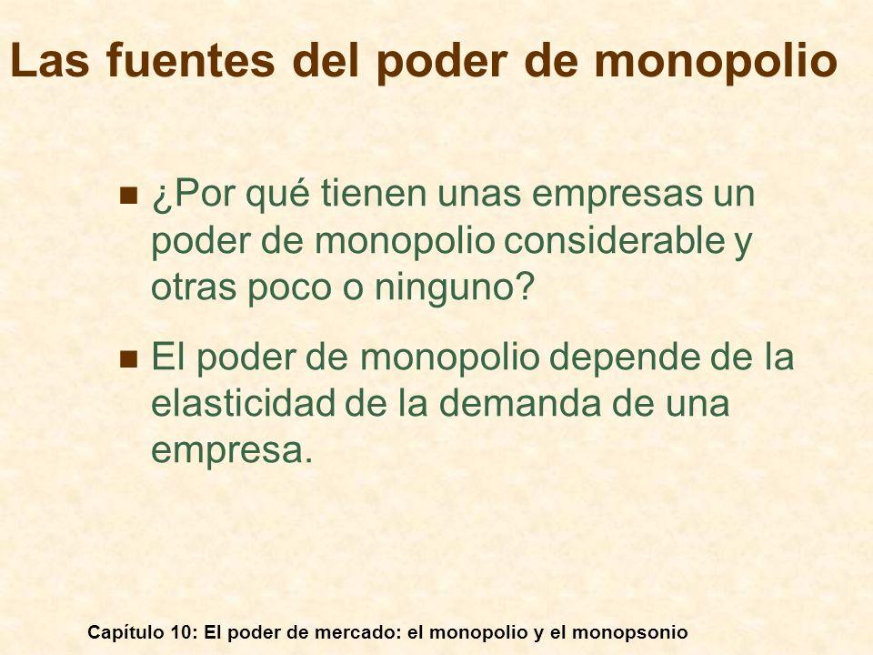 Capítulo 10: El poder de mercado: el monopolio y el monopsonio Las fuentes del poder de monopolio ¿Por qué tienen unas empresas un poder de monopolio