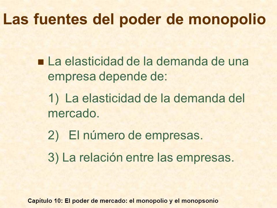 Capítulo 10: El poder de mercado: el monopolio y el monopsonio La elasticidad de la demanda de una empresa depende de: 1)La elasticidad de la demanda