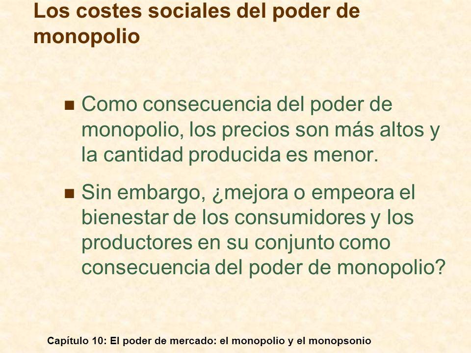 Capítulo 10: El poder de mercado: el monopolio y el monopsonio Los costes sociales del poder de monopolio Como consecuencia del poder de monopolio, lo