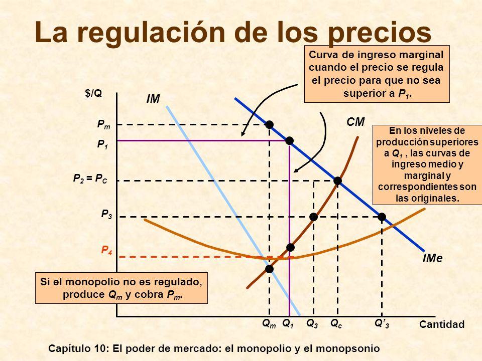Capítulo 10: El poder de mercado: el monopolio y el monopsonio IMe IM CM PmPm QmQm CMe P1P1 Q1Q1 Curva de ingreso marginal cuando el precio se regula