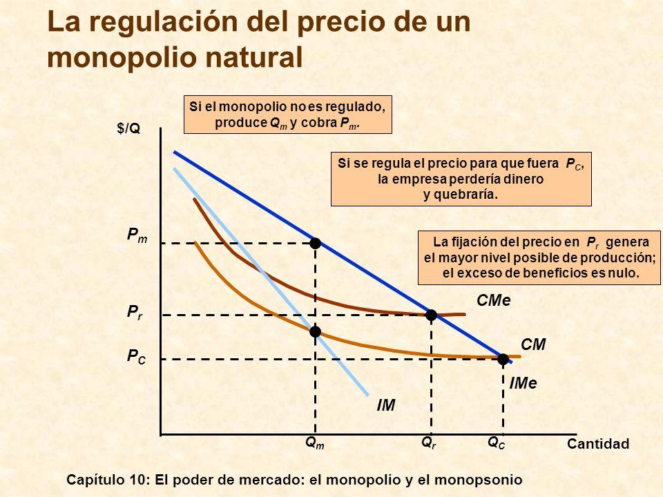 Capítulo 10: El poder de mercado: el monopolio y el monopsonio CM CMe IMe IM $/Q Cantidad La fijación del precio en P r genera el mayor nivel posible