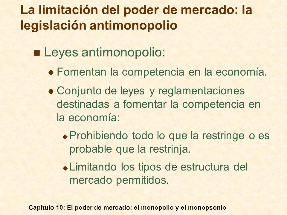 Capítulo 10: El poder de mercado: el monopolio y el monopsonio La limitación del poder de mercado: la legislación antimonopolio Leyes antimonopolio: F
