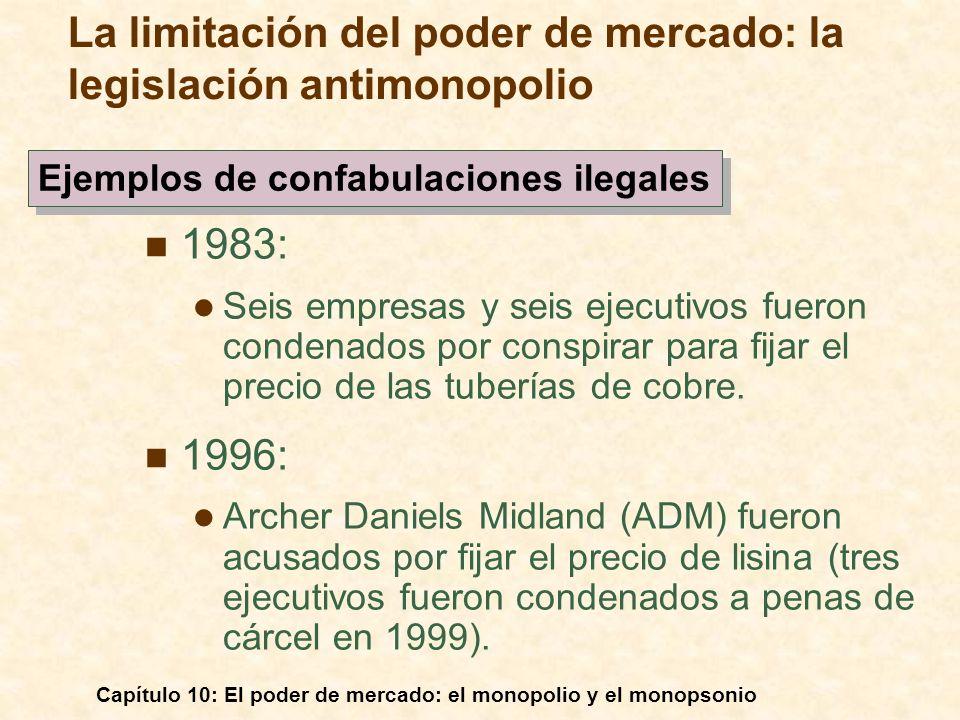 Capítulo 10: El poder de mercado: el monopolio y el monopsonio 1983: Seis empresas y seis ejecutivos fueron condenados por conspirar para fijar el pre