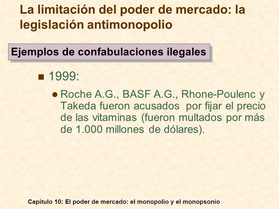 Capítulo 10: El poder de mercado: el monopolio y el monopsonio 1999: Roche A.G., BASF A.G., Rhone-Poulenc y Takeda fueron acusados por fijar el precio