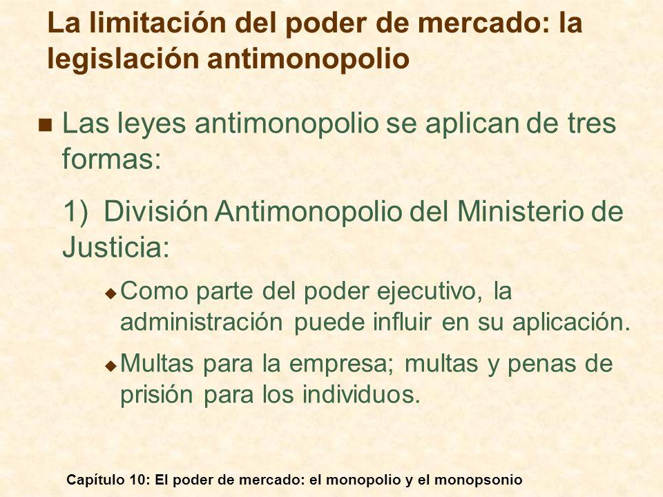 Capítulo 10: El poder de mercado: el monopolio y el monopsonio Las leyes antimonopolio se aplican de tres formas: 1)División Antimonopolio del Ministe