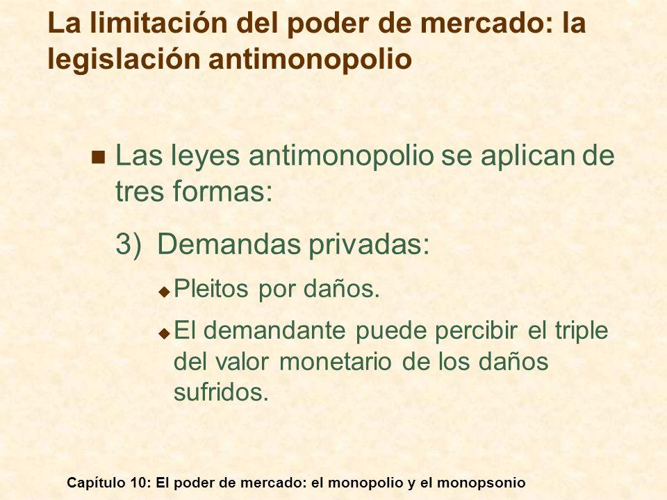 Capítulo 10: El poder de mercado: el monopolio y el monopsonio Las leyes antimonopolio se aplican de tres formas: 3)Demandas privadas: Pleitos por dañ