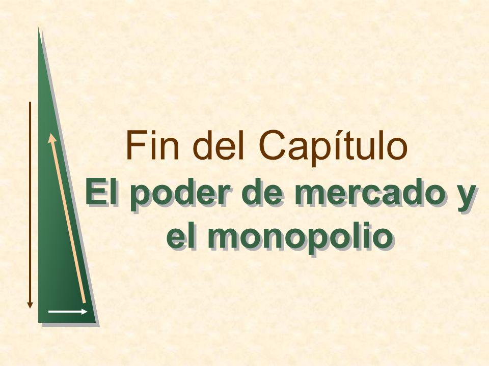 Fin del Capítulo El poder de mercado y el monopolio