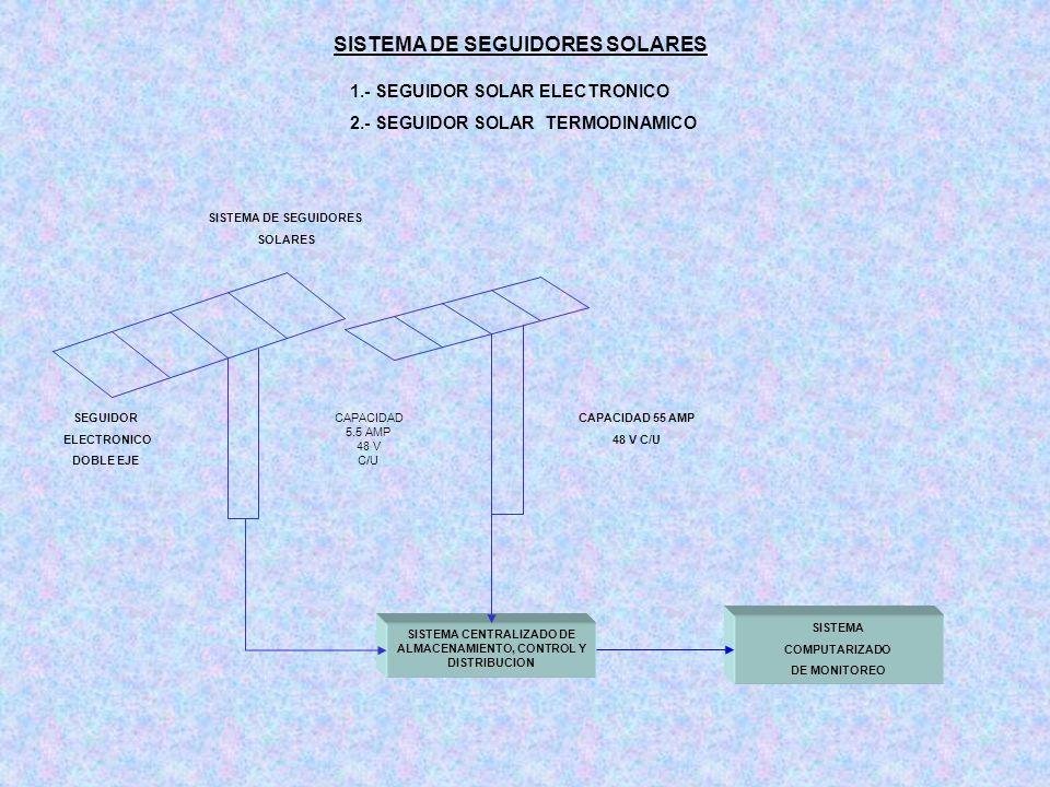 SISTEMA DE SEGUIDORES SOLARES 1.- SEGUIDOR SOLAR ELECTRONICO 2.- SEGUIDOR SOLAR TERMODINAMICO SISTEMA DE SEGUIDORES SOLARES SEGUIDOR ELECTRONICO DOBLE