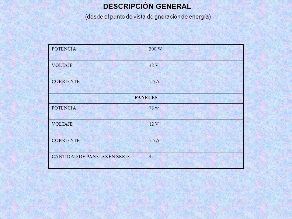 DESCRIPCIÓN GENERAL (desde el punto de vista de gneración de energía) POTENCIA300 W VOLTAJE48 V CORRIENTE5.5 A PANELES POTENCIA75 w VOLTAJE12 V CORRIE