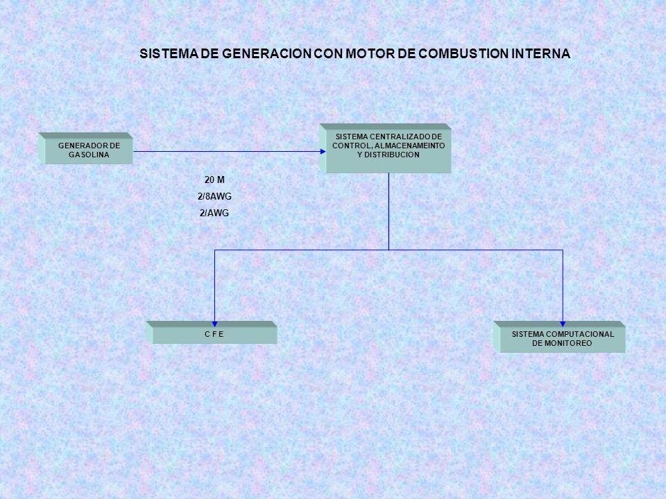 SISTEMA DE GENERACION CON MOTOR DE COMBUSTION INTERNA GENERADOR DE GASOLINA SISTEMA CENTRALIZADO DE CONTROL, ALMACENAMEINTO Y DISTRIBUCION C F ESISTEM