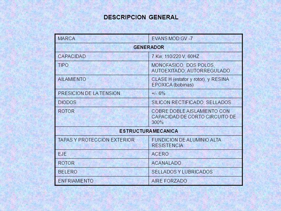 DESCRIPCION GENERAL MARCAEVANS MOD GV -7 GENERADOR CAPACIDAD7 Kw, 110/220 V, 60HZ TIPOMONOFASICO, DOS POLOS, AUTOEXITADO, AUTORREGULADO AILAMIENTOCLAS