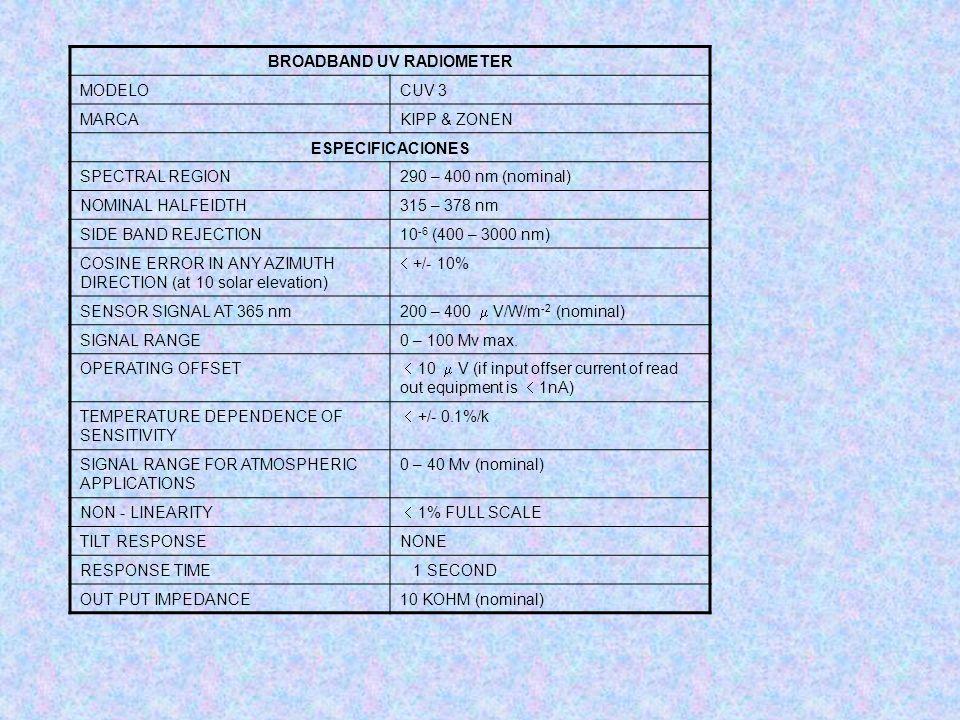 BROADBAND UV RADIOMETER MODELOCUV 3 MARCAKIPP & ZONEN ESPECIFICACIONES SPECTRAL REGION290 – 400 nm (nominal) NOMINAL HALFEIDTH315 – 378 nm SIDE BAND R
