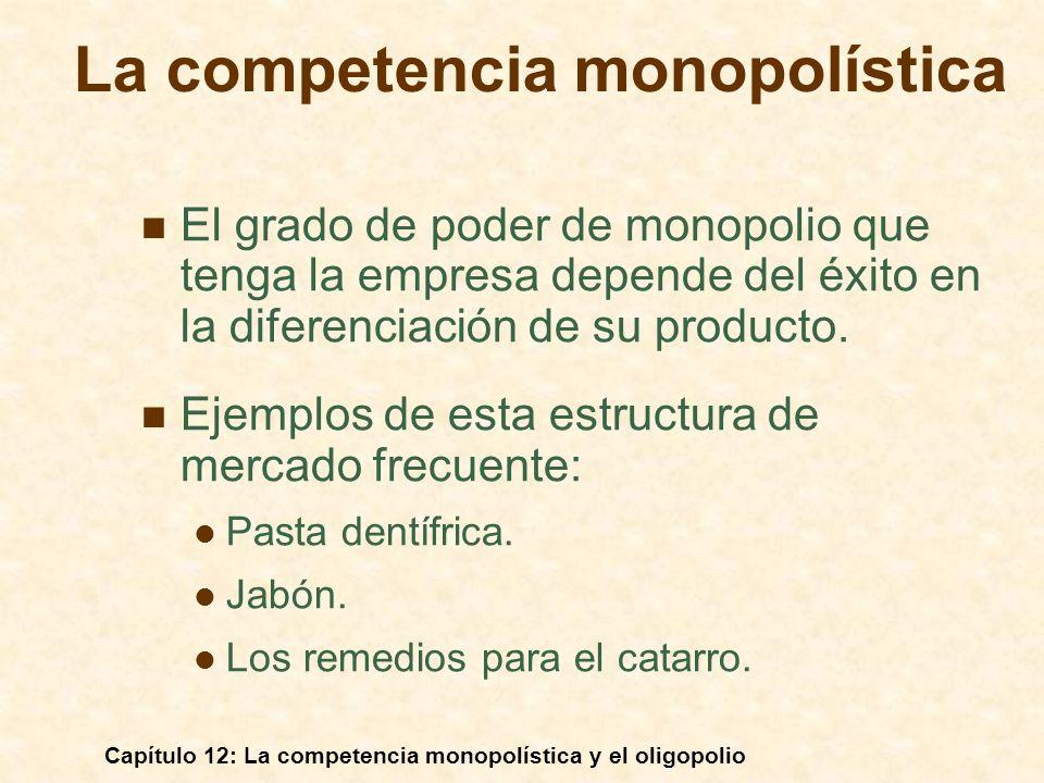 Capítulo 12: La competencia monopolística y el oligopolio Un ejemplo de equilibrio de Cournot: 1030 20 10)2115(21 21 1 1 QP QQQ Q QQ 2 Equilibrio de Cournot = Oligopolio Una curva de demanda lineal