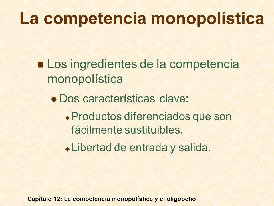 Capítulo 12: La competencia monopolística y el oligopolio CM 1 50 IM 1 (75) D 1 (75) 12,5 Si la Empresa 1 piensa que la Empresa 2 producirá 75 unidades, su curva de demanda se desplaza a la izquierda en esa cuantía.
