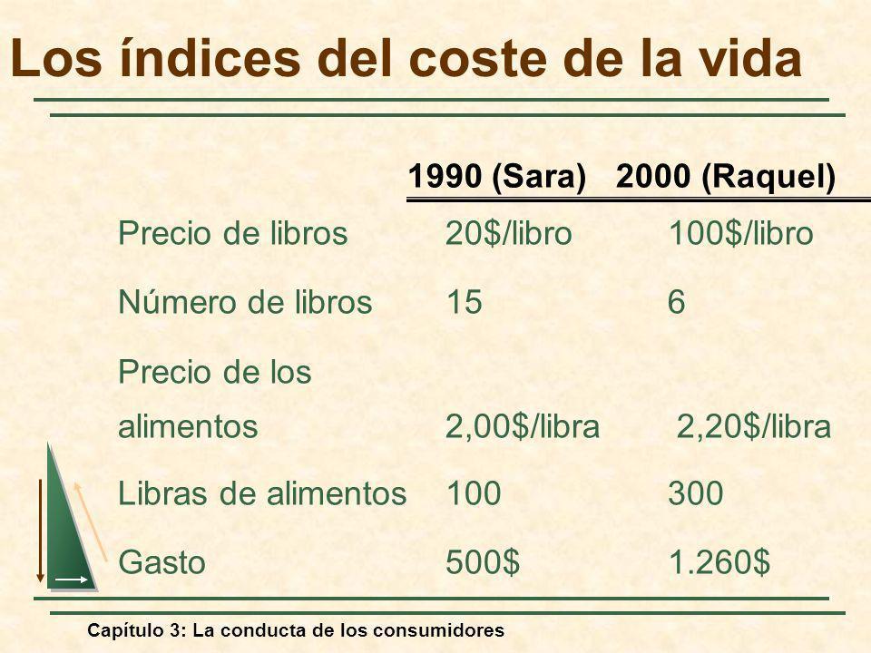 Capítulo 3: La conducta de los consumidores Precio de libros20$/libro100$/libro Número de libros156 Precio de los alimentos 2,00$/libra 2,20$/libra Li