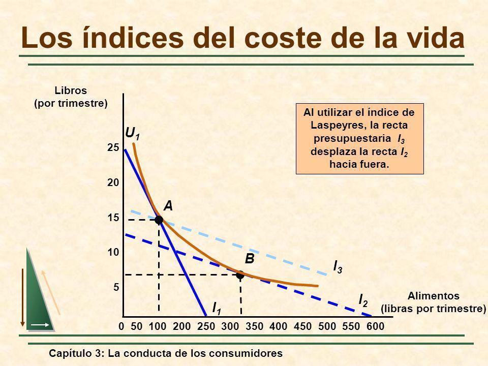 Capítulo 3: La conducta de los consumidores l2l2 Al utilizar el índice de Laspeyres, la recta presupuestaria I 3 desplaza la recta I 2 hacia fuera. l3