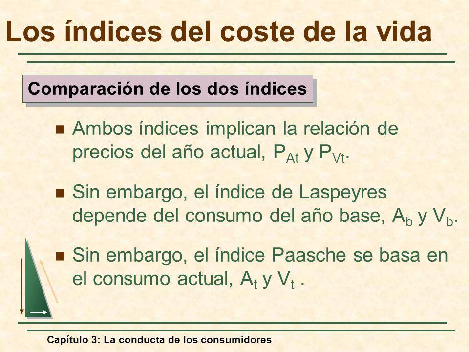 Capítulo 3: La conducta de los consumidores Ambos índices implican la relación de precios del año actual, P At y P Vt. Sin embargo, el índice de Laspe