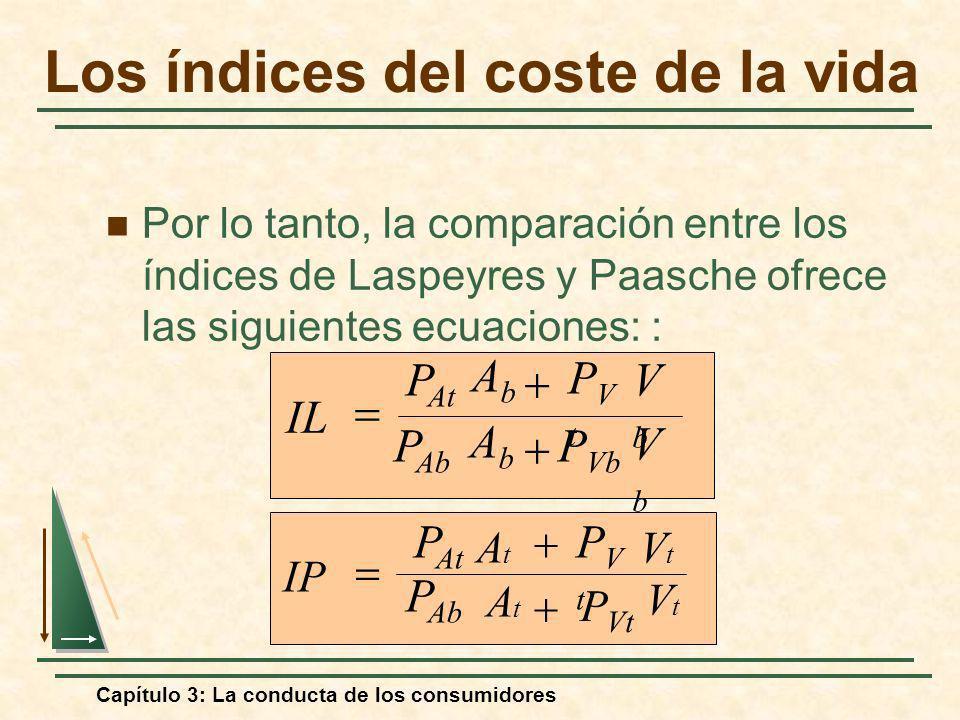 Capítulo 3: La conducta de los consumidores Por lo tanto, la comparación entre los índices de Laspeyres y Paasche ofrece las siguientes ecuaciones: :