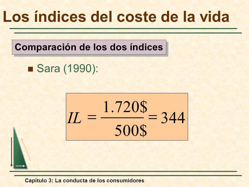 Capítulo 3: La conducta de los consumidores Sara (1990): 344 500$ 1.720$ IL Los índices del coste de la vida Comparación de los dos índices