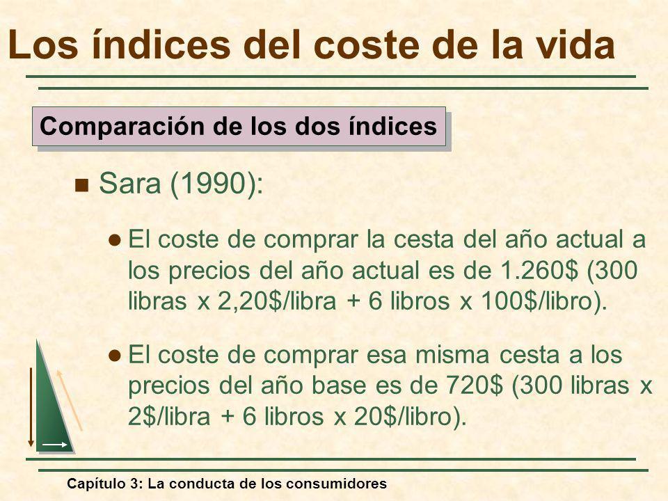 Capítulo 3: La conducta de los consumidores Sara (1990): El coste de comprar la cesta del año actual a los precios del año actual es de 1.260$ (300 li