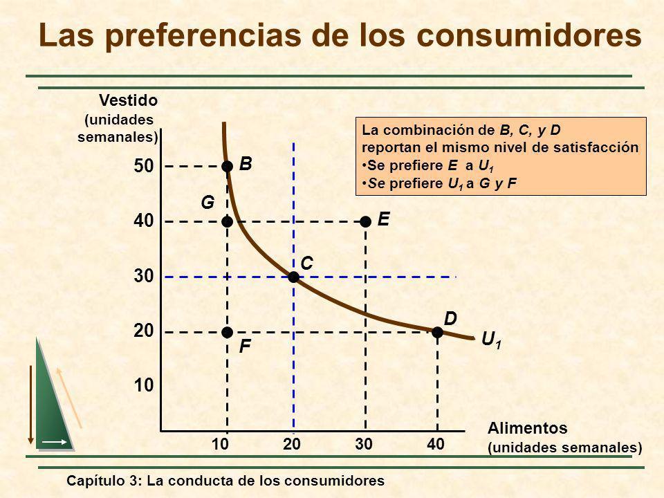Capítulo 3: La conducta de los consumidores 10 20 30 40 10203040 Vestido (unidades semanales) 50 U1U1 La combinación de B, C, y D reportan el mismo ni