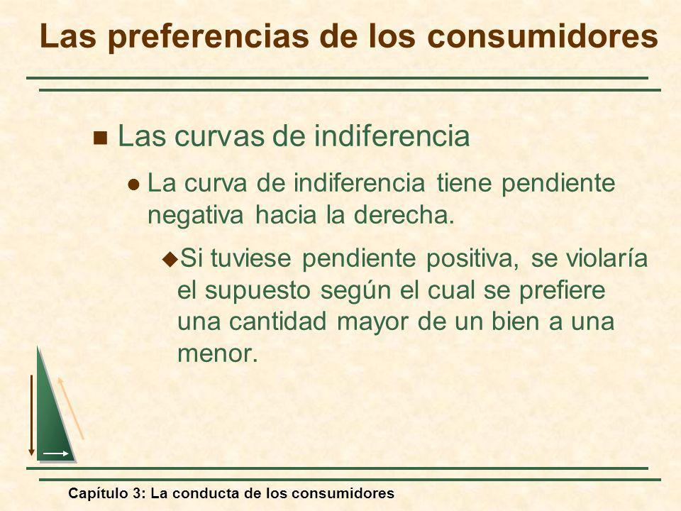 Capítulo 3: La conducta de los consumidores Las curvas de indiferencia La curva de indiferencia tiene pendiente negativa hacia la derecha. Si tuviese