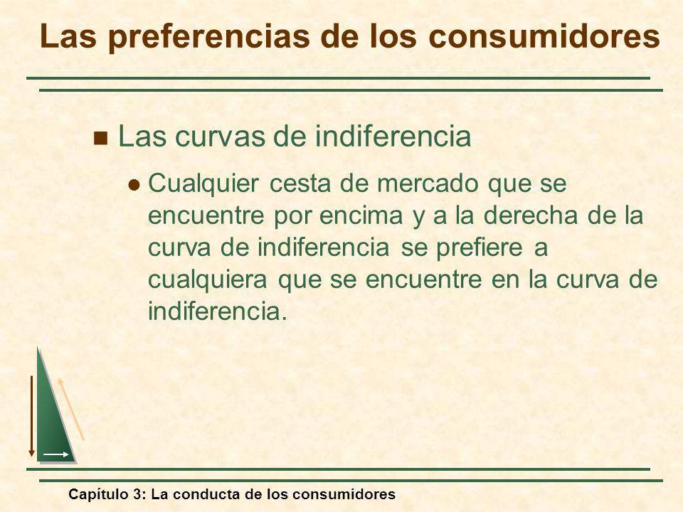Capítulo 3: La conducta de los consumidores Las curvas de indiferencia Cualquier cesta de mercado que se encuentre por encima y a la derecha de la cur