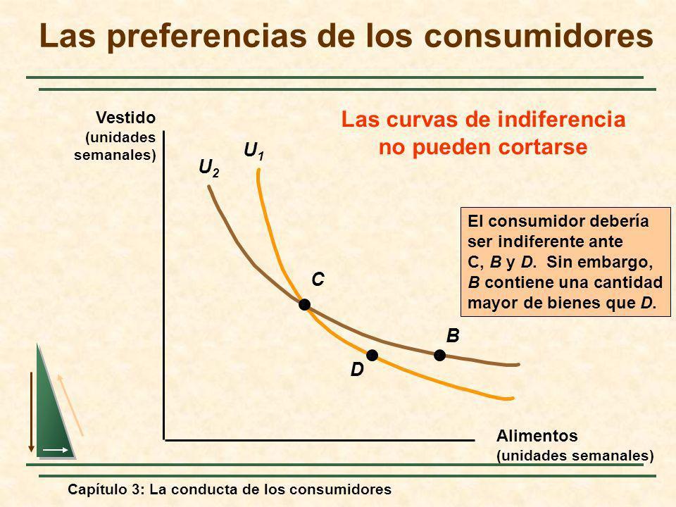 Capítulo 3: La conducta de los consumidores U1U1 U2U2 C D B El consumidor debería ser indiferente ante C, B y D. Sin embargo, B contiene una cantidad
