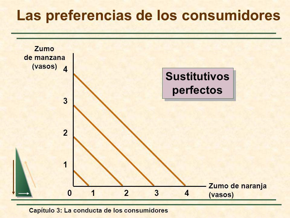 Capítulo 3: La conducta de los consumidores Zumo de naranja (vasos) Zumo de manzana (vasos) 2341 1 2 3 4 0 Sustitutivos perfectos Sustitutivos perfect