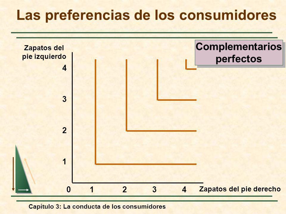Capítulo 3: La conducta de los consumidores Zapatos del pie derecho Zapatos del pie izquierdo 2341 1 2 3 4 0 Complementarios perfectos Complementarios
