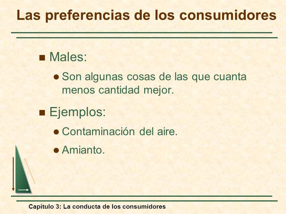 Capítulo 3: La conducta de los consumidores Males: Son algunas cosas de las que cuanta menos cantidad mejor. Ejemplos: Contaminación del aire. Amianto