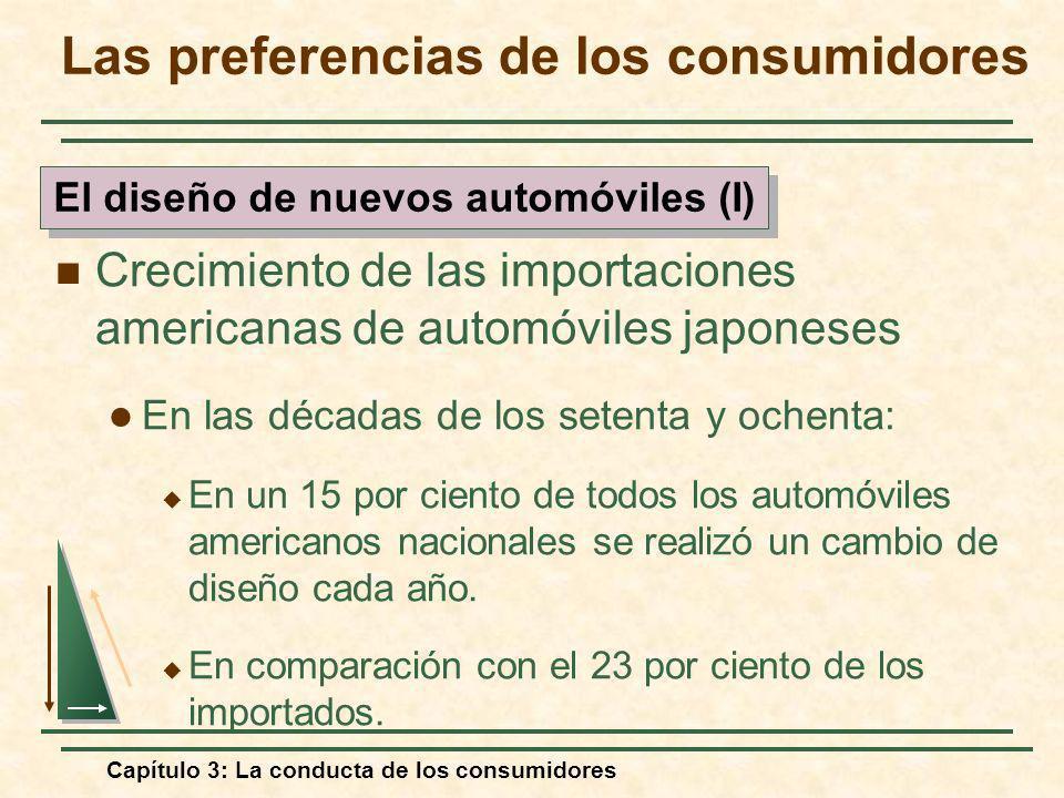Capítulo 3: La conducta de los consumidores Crecimiento de las importaciones americanas de automóviles japoneses En las décadas de los setenta y ochen