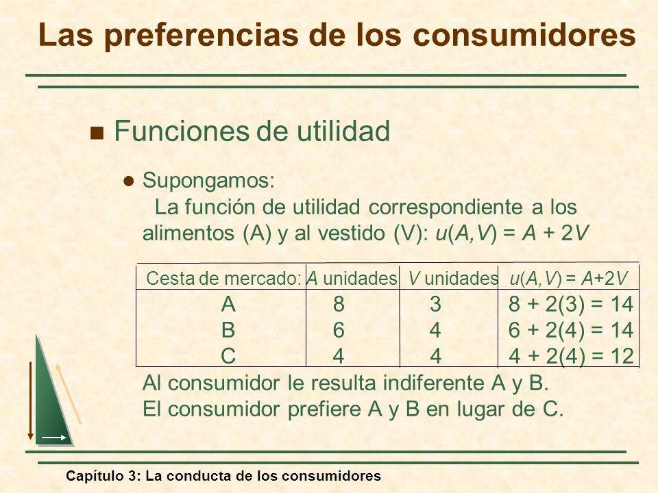 Capítulo 3: La conducta de los consumidores Funciones de utilidad Supongamos: La función de utilidad correspondiente a los alimentos (A) y al vestido