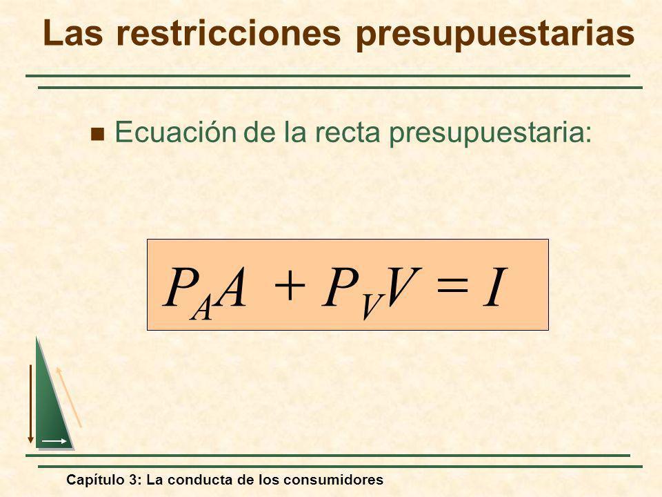 Capítulo 3: La conducta de los consumidores Ecuación de la recta presupuestaria: IPVVPVVPAAPAA Las restricciones presupuestarias