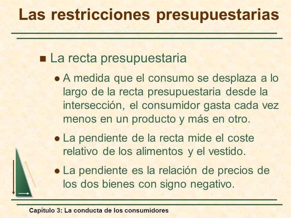 Capítulo 3: La conducta de los consumidores La recta presupuestaria A medida que el consumo se desplaza a lo largo de la recta presupuestaria desde la