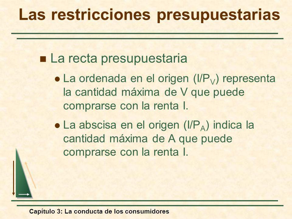 Capítulo 3: La conducta de los consumidores La recta presupuestaria La ordenada en el origen (I/P V ) representa la cantidad máxima de V que puede com