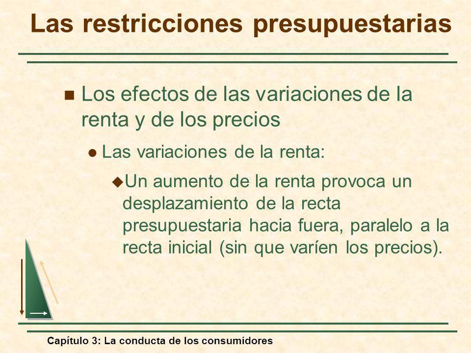 Capítulo 3: La conducta de los consumidores Los efectos de las variaciones de la renta y de los precios Las variaciones de la renta: Un aumento de la
