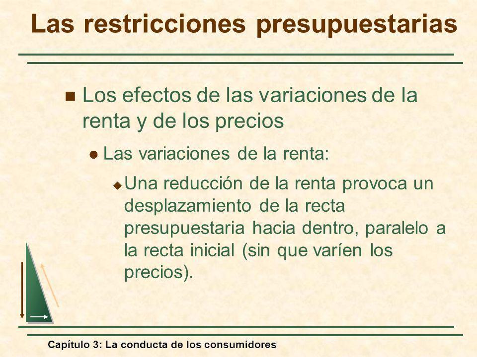 Capítulo 3: La conducta de los consumidores Los efectos de las variaciones de la renta y de los precios Las variaciones de la renta: Una reducción de