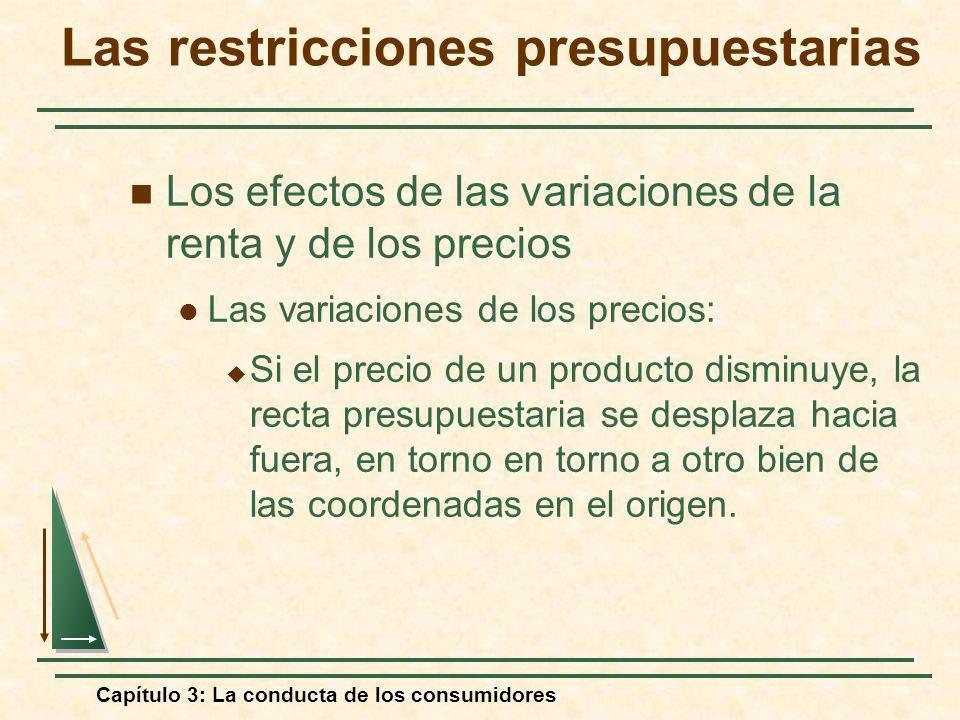 Capítulo 3: La conducta de los consumidores Los efectos de las variaciones de la renta y de los precios Las variaciones de los precios: Si el precio d