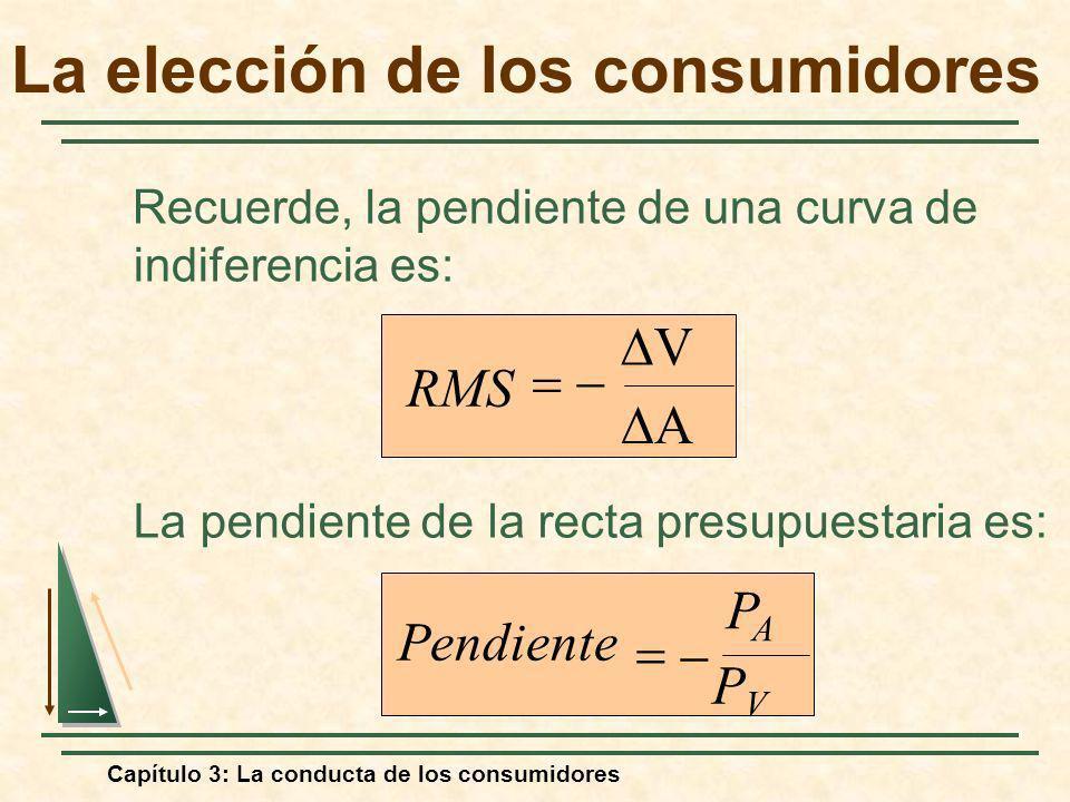 Capítulo 3: La conducta de los consumidores Recuerde, la pendiente de una curva de indiferencia es: RMS A V PVPV PAPA Pendiente La pendiente de la rec