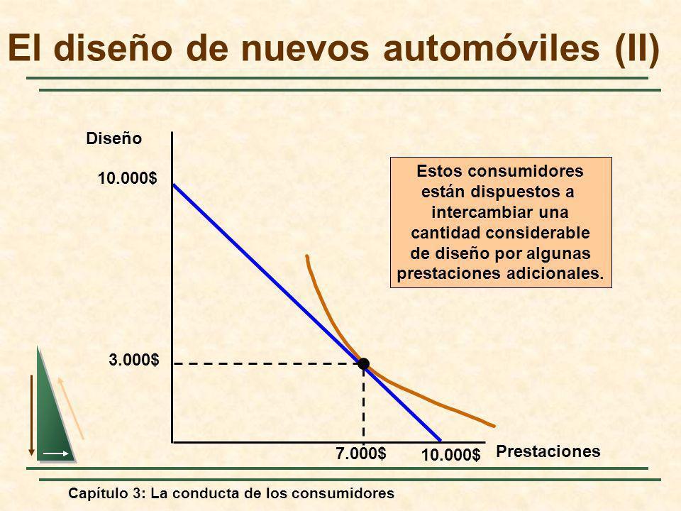 Capítulo 3: La conducta de los consumidores El diseño de nuevos automóviles (II) Diseño Prestaciones 10.000$ 3.000$ Estos consumidores están dispuesto
