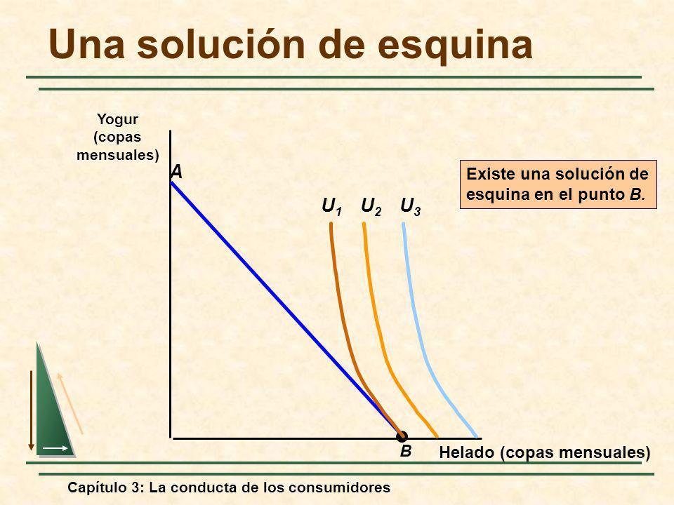 Capítulo 3: La conducta de los consumidores Una solución de esquina Helado (copas mensuales) Yogur (copas mensuales) B A U2U2 U3U3 U1U1 Existe una sol