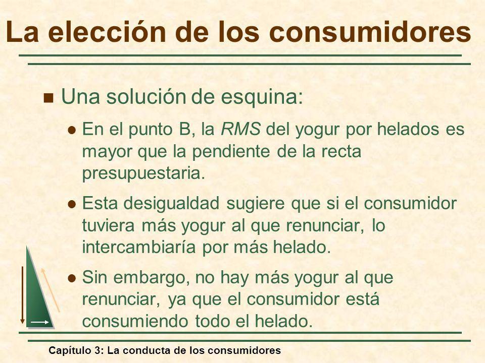 Capítulo 3: La conducta de los consumidores La elección de los consumidores Una solución de esquina: En el punto B, la RMS del yogur por helados es ma