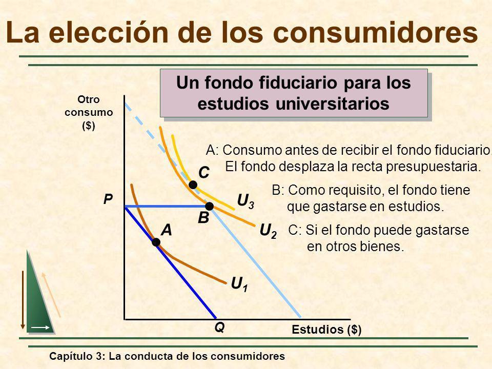 Capítulo 3: La conducta de los consumidores P Q Estudios ($) Otro consumo ($) U2U2 A U1U1 A: Consumo antes de recibir el fondo fiduciario. El fondo de