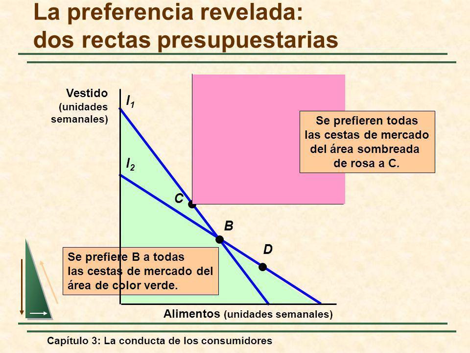 Capítulo 3: La conducta de los consumidores Se prefiere B a todas las cestas de mercado del área de color verde. l2l2 B l1l1 D C Se prefieren todas la