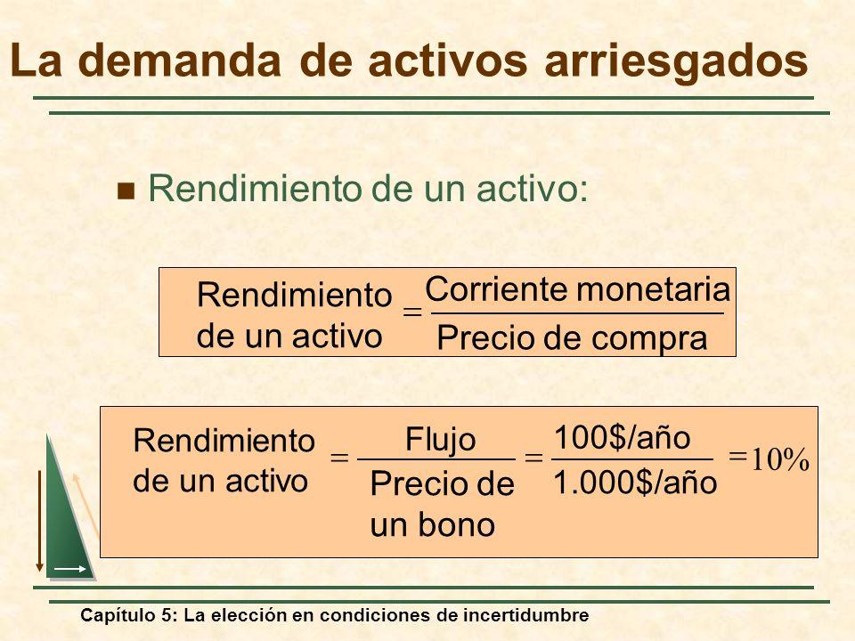 Capítulo 5: La elección en condiciones de incertidumbre La demanda de activos arriesgados Rendimiento de un activo: Precio de compra Corriente monetar