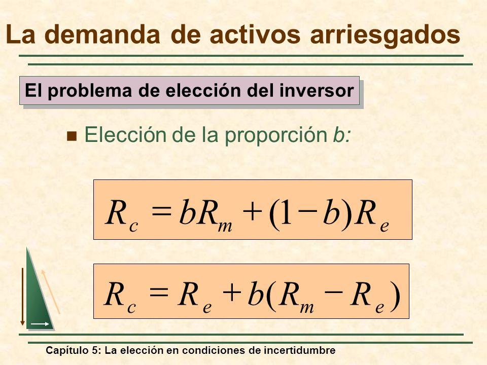 Capítulo 5: La elección en condiciones de incertidumbre La demanda de activos arriesgados Elección de la proporción b: emc RbbRR)1( )( emec RRbRR El p